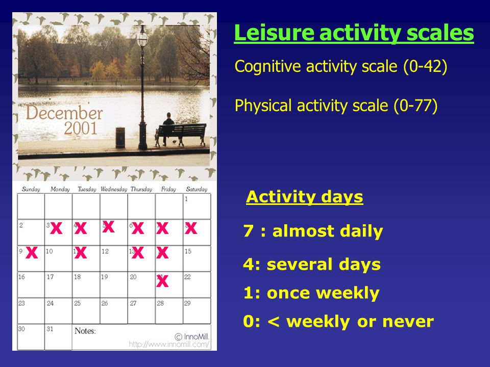 Leisure activity scales