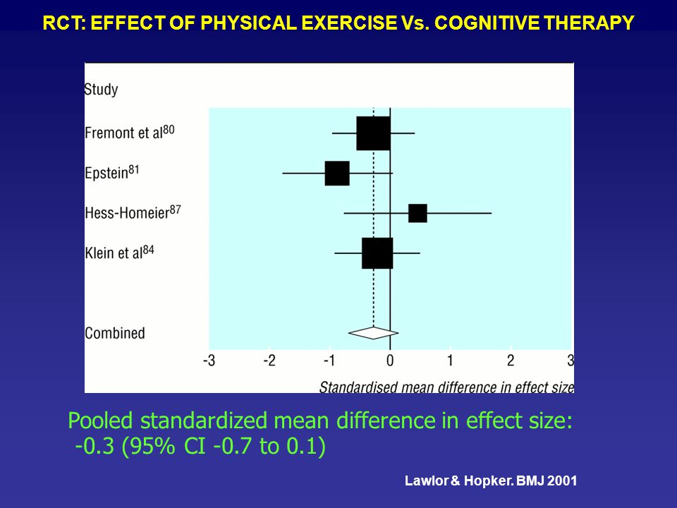 RCT: EFFECT OF PHYSICAL EXERCISE Vs. COGNITIVE THERAPY