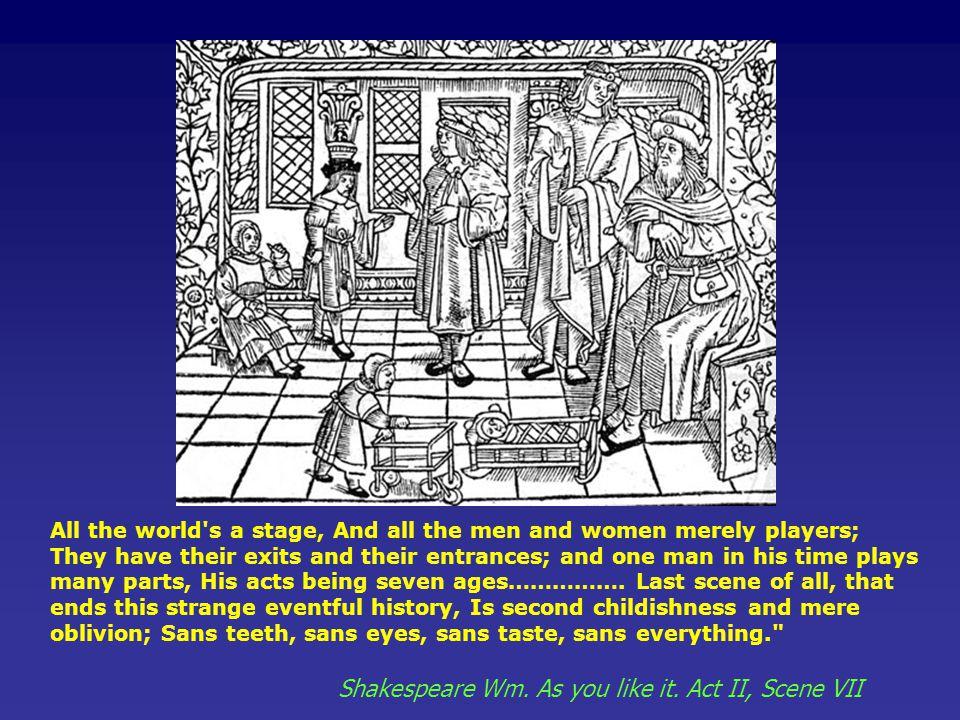 Shakespeare Wm. As you like it. Act II, Scene VII