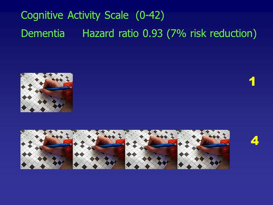1 4 Cognitive Activity Scale (0-42)