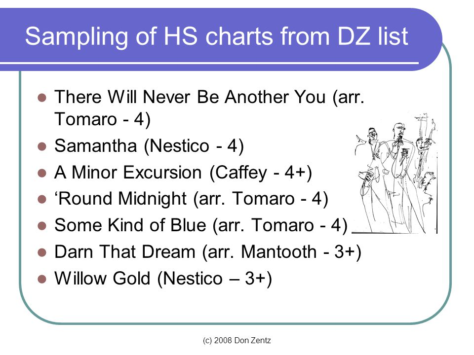 Sampling of HS charts from DZ list