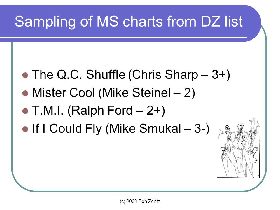 Sampling of MS charts from DZ list