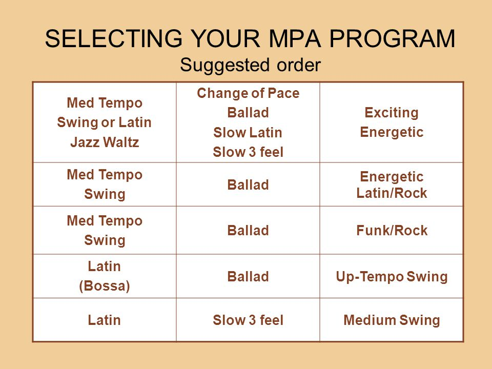SELECTING YOUR MPA PROGRAM Suggested order