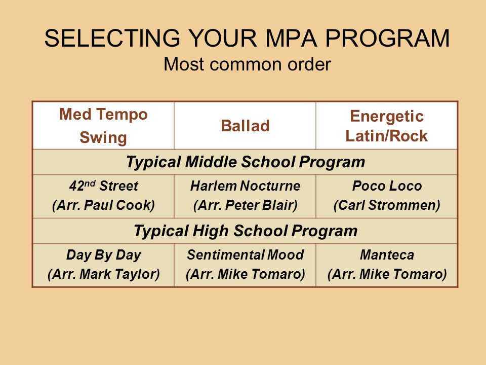 SELECTING YOUR MPA PROGRAM Most common order