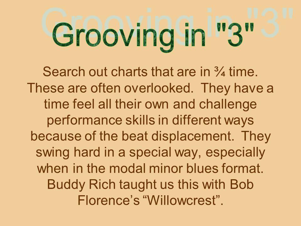Grooving in 3