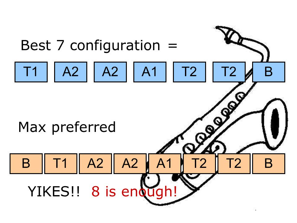 Best 7 configuration = Max preferred YIKES!! 8 is enough! T1 A2 A1 T2