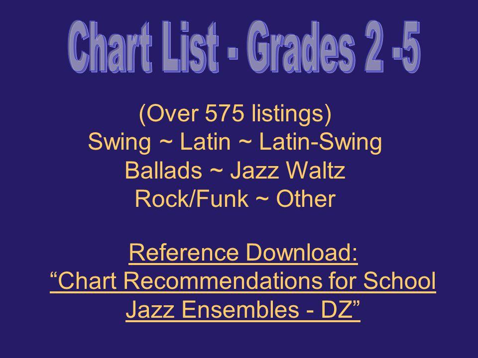 Swing ~ Latin ~ Latin-Swing Ballads ~ Jazz Waltz Rock/Funk ~ Other