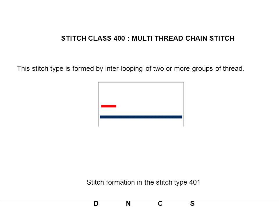 STITCH CLASS 400 : MULTI THREAD CHAIN STITCH