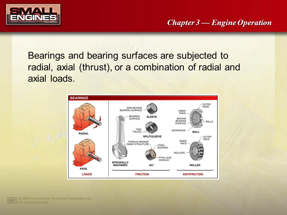 Bearings and bearing surfaces are subjected to radial, axial (thrust), or a combination of radial and axial loads.