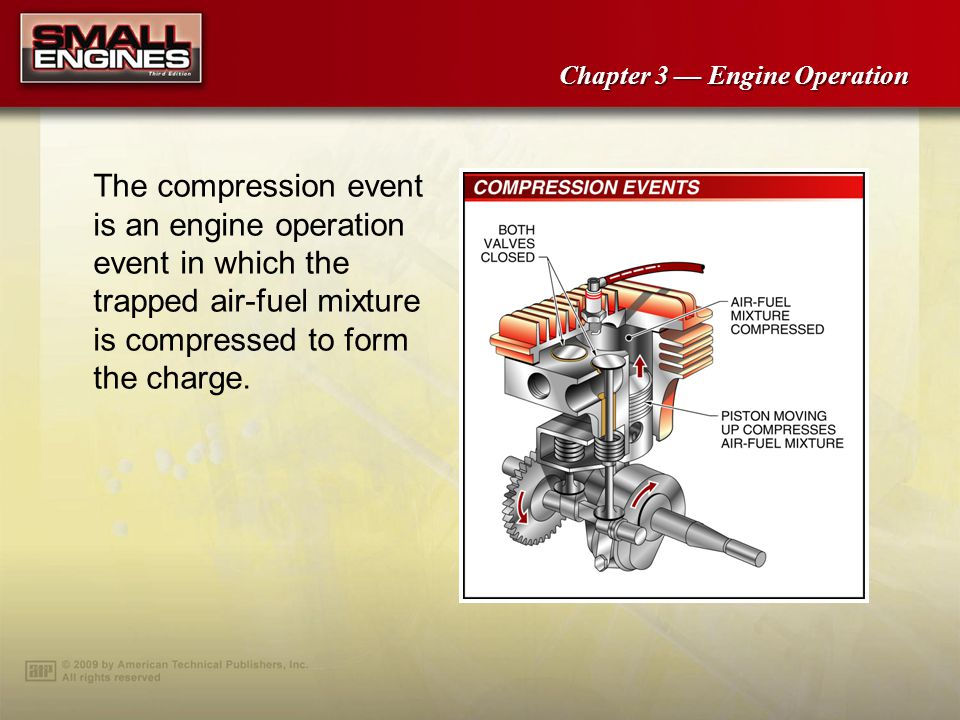 The compression event is an engine operation event in which the trapped air-fuel mixture is compressed to form the charge.