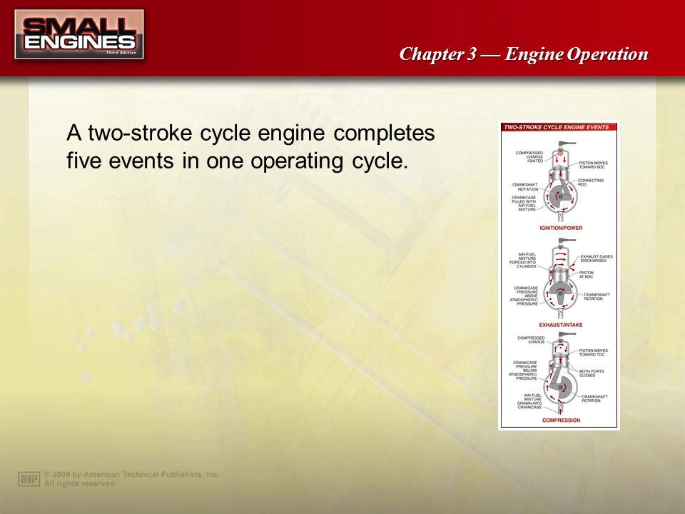 A two-stroke cycle engine completes five events in one operating cycle.
