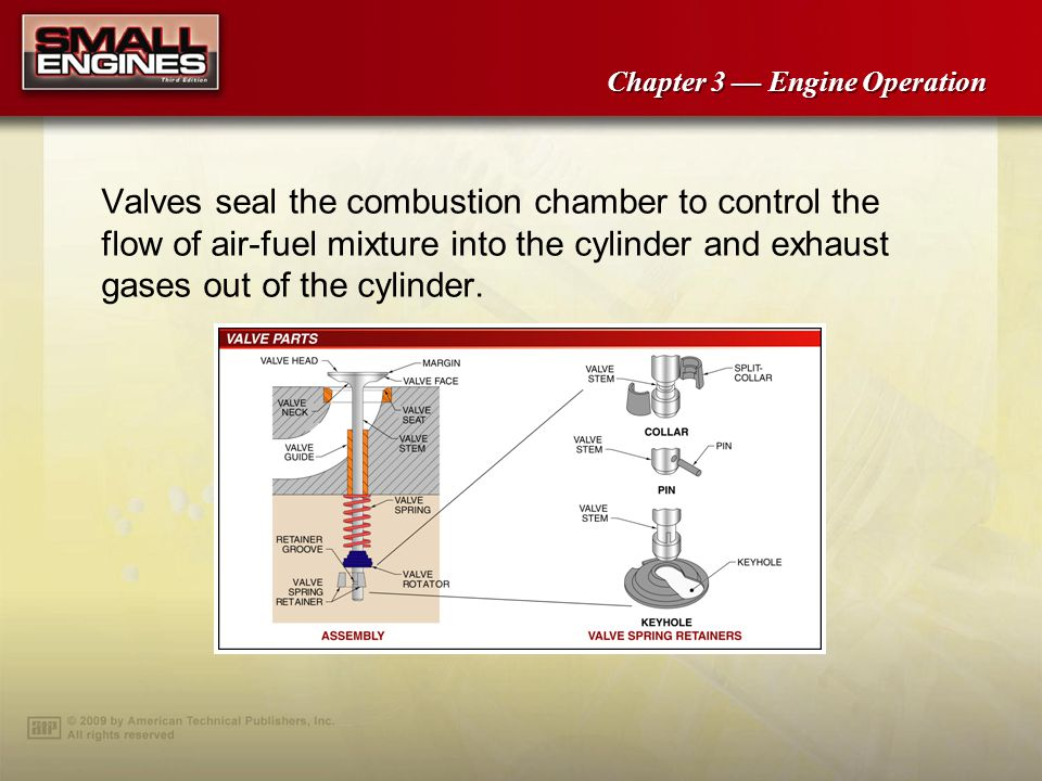 Valves seal the combustion chamber to control the flow of air-fuel mixture into the cylinder and exhaust gases out of the cylinder.