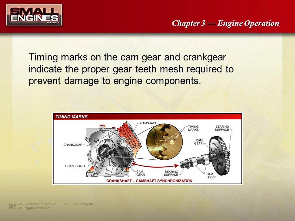 Timing marks on the cam gear and crankgear indicate the proper gear teeth mesh required to prevent damage to engine components.