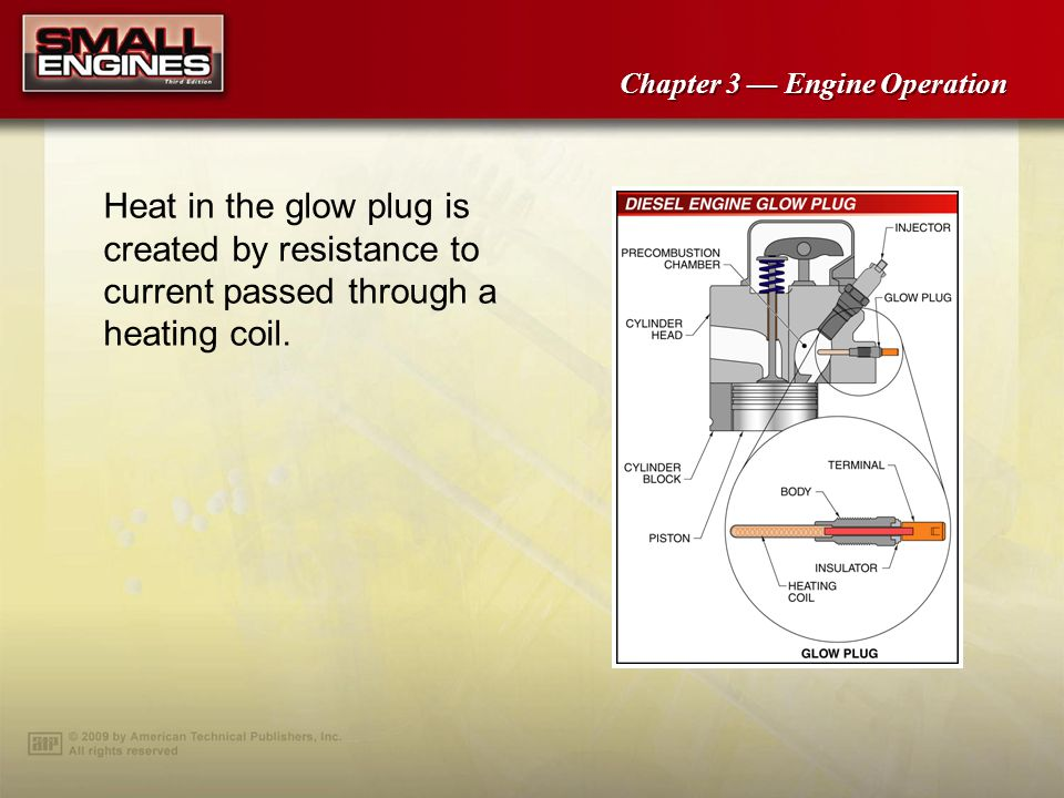 Heat in the glow plug is created by resistance to current passed through a heating coil.