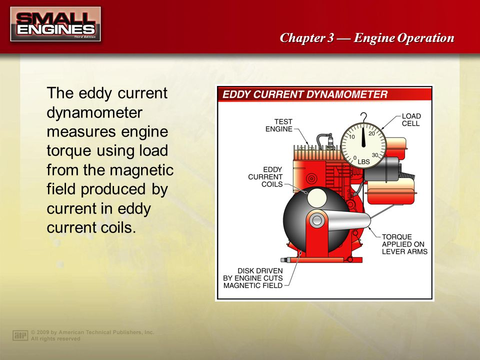 The eddy current dynamometer measures engine torque using load from the magnetic field produced by current in eddy current coils.