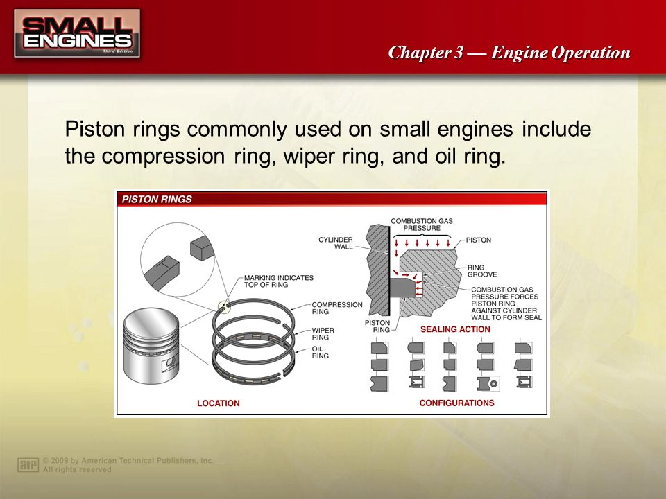 Piston rings commonly used on small engines include the compression ring, wiper ring, and oil ring.