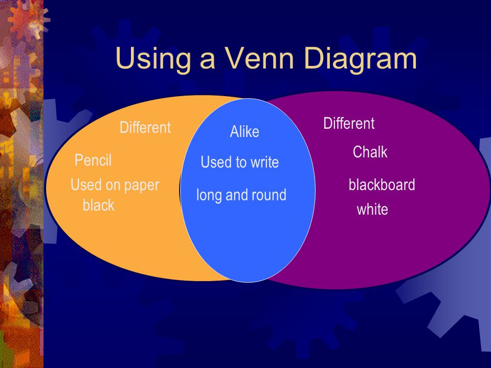 Using a Venn Diagram Different Different Alike Chalk Pencil