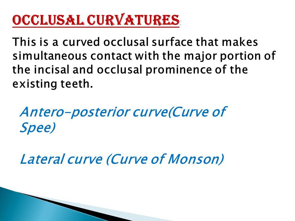 Occlusal Curvatures: Antero-posterior curve(Curve of Spee)