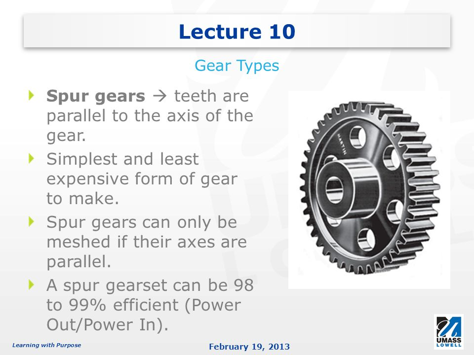 Lecture 10 Spur gears  teeth are parallel to the axis of the gear.