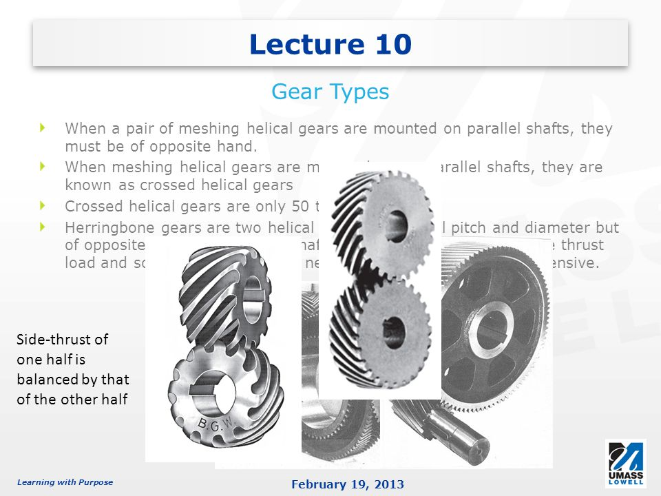 Lecture 10 Gear Types. When a pair of meshing helical gears are mounted on parallel shafts, they must be of opposite hand.