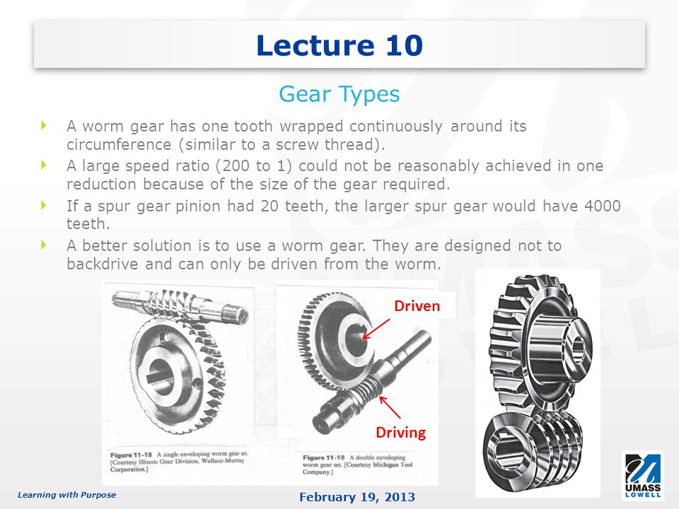 Lecture 10 Gear Types Driven Driving