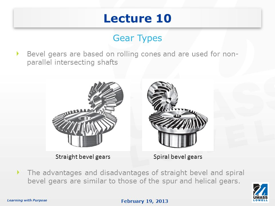 Lecture 10 Gear Types. Bevel gears are based on rolling cones and are used for non-parallel intersecting shafts.
