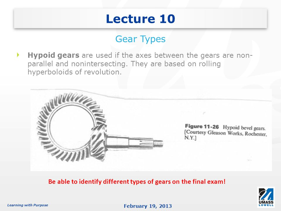 Be able to identify different types of gears on the final exam!
