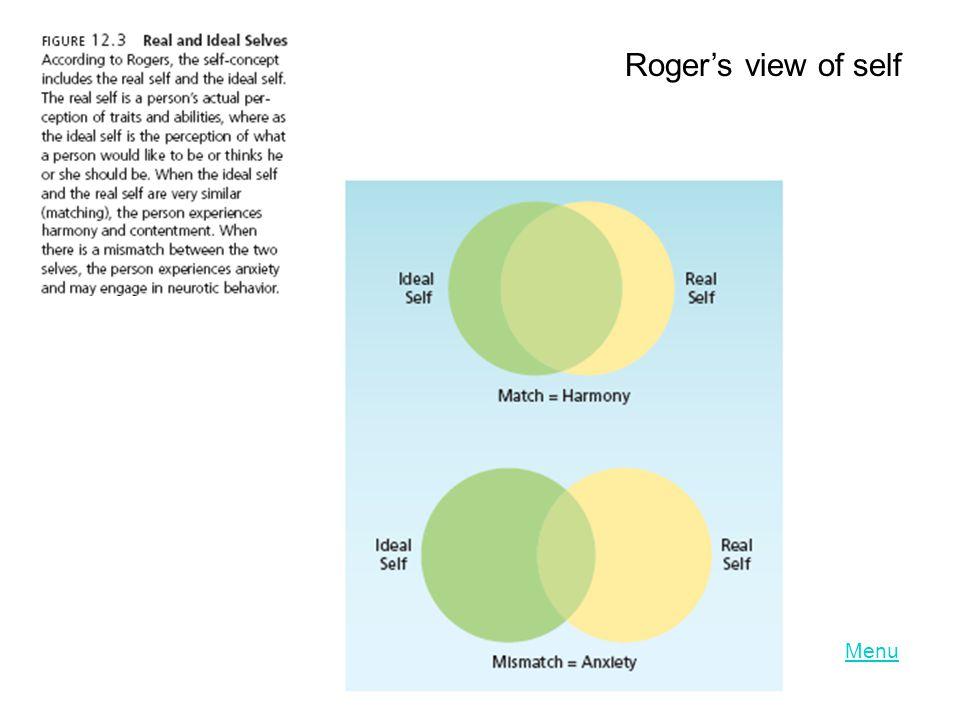 Roger's view of self Menu