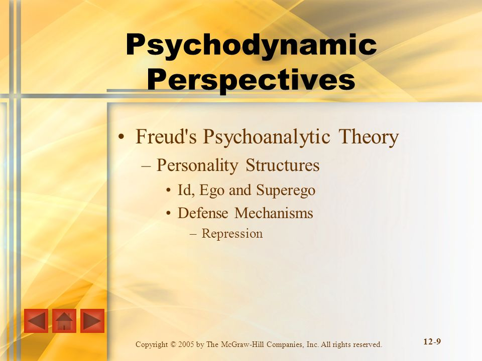 Psychodynamic Perspectives