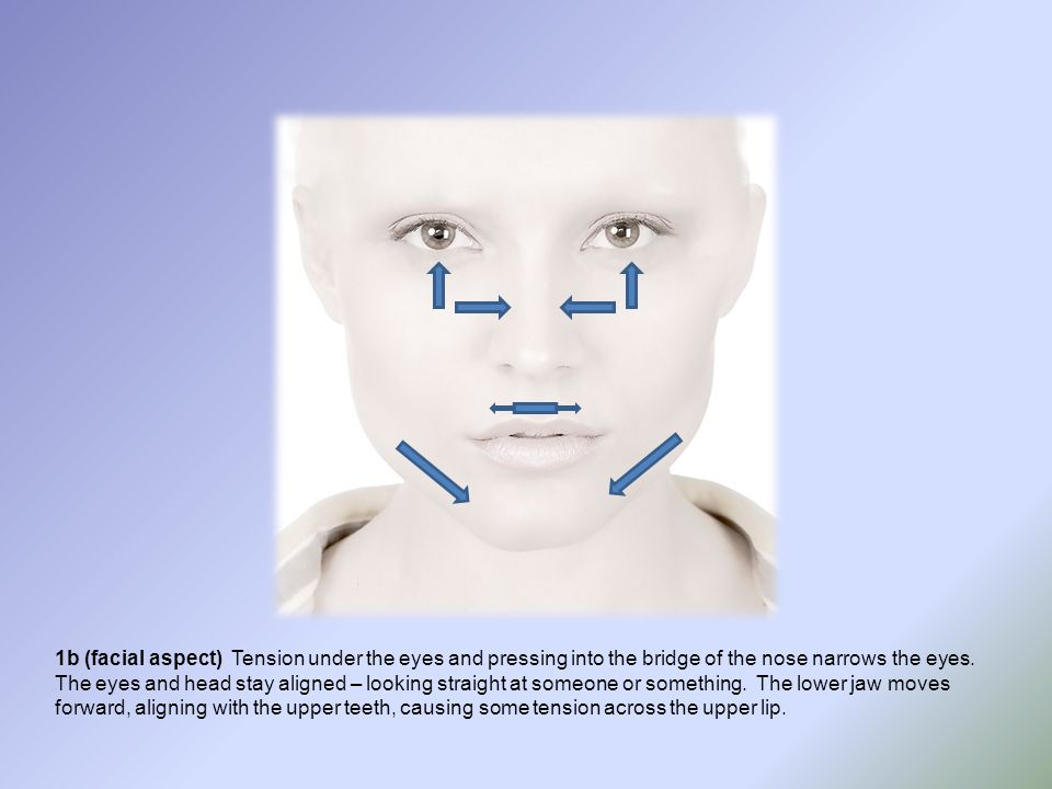 1b (facial aspect) Tension under the eyes and pressing into the bridge of the nose narrows the eyes.