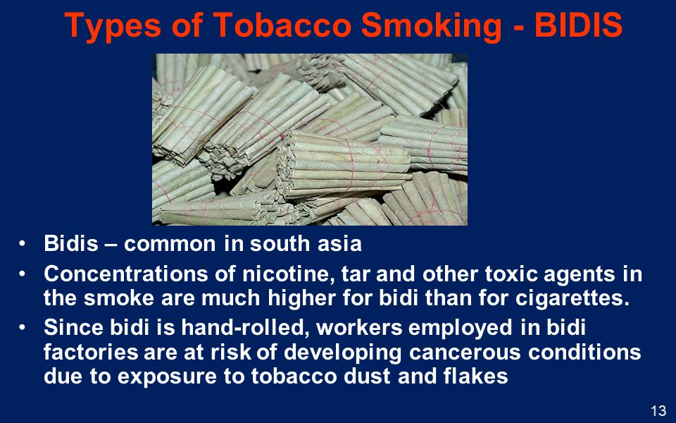 Types of Tobacco Smoking - BIDIS