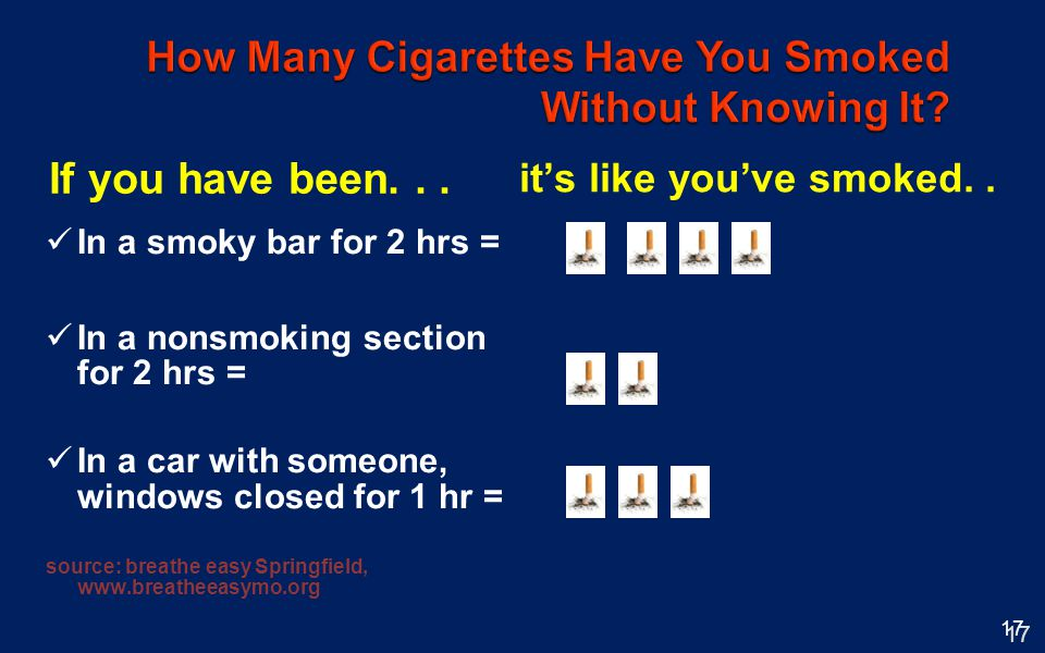 How Many Cigarettes Have You Smoked Without Knowing It