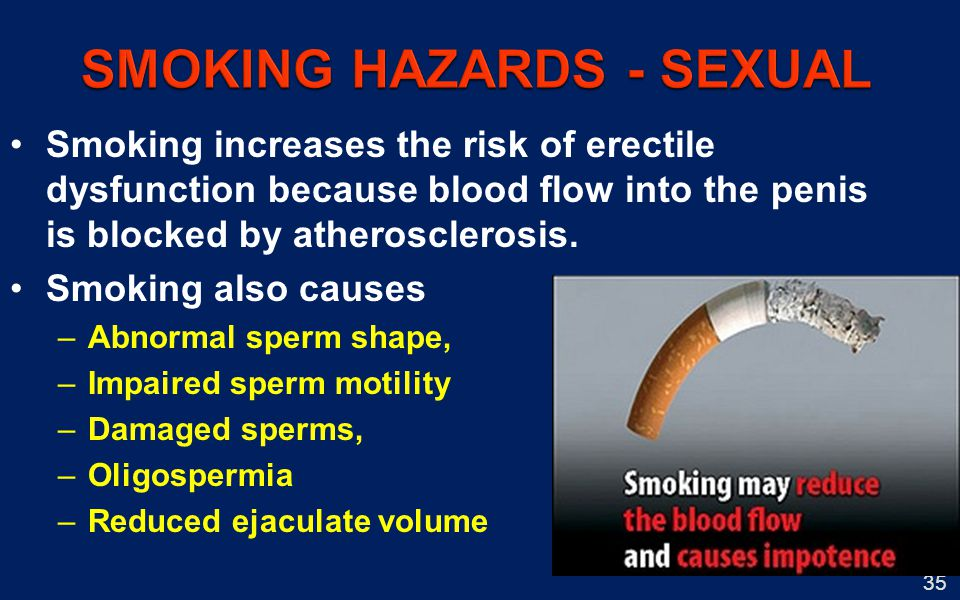 SMOKING HAZARDS - SEXUAL