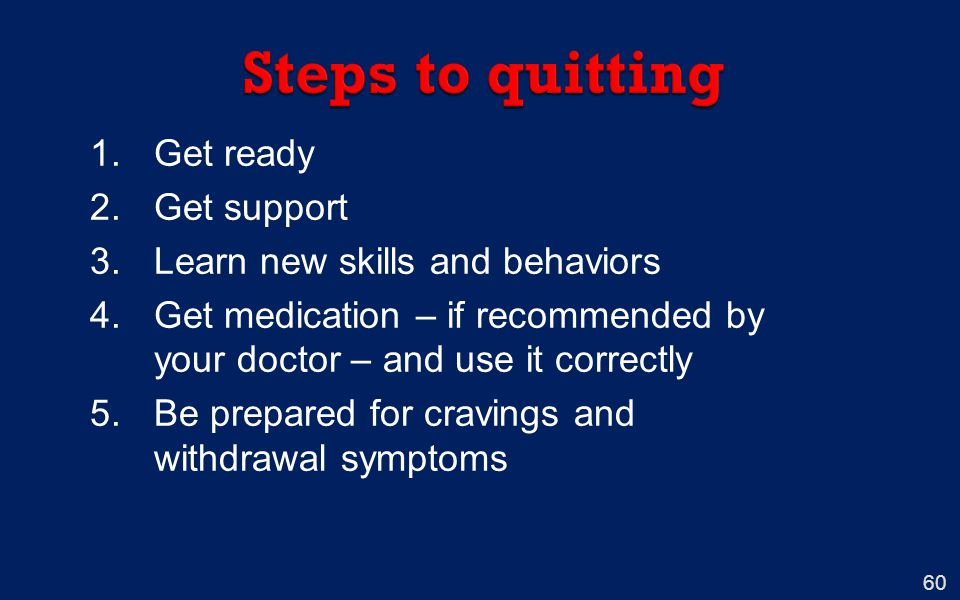 Steps to quitting Get ready Get support Learn new skills and behaviors