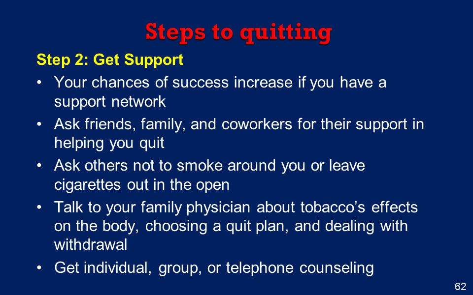 Steps to quitting Step 2: Get Support