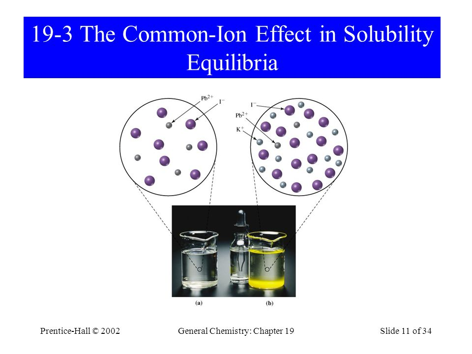 19-3 The Common-Ion Effect in Solubility Equilibria