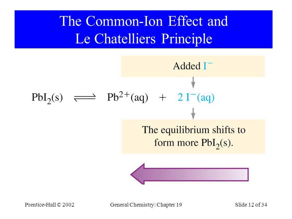 The Common-Ion Effect and Le Chatelliers Principle