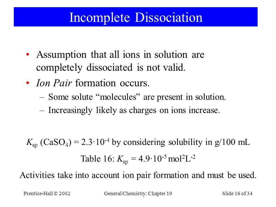Incomplete Dissociation