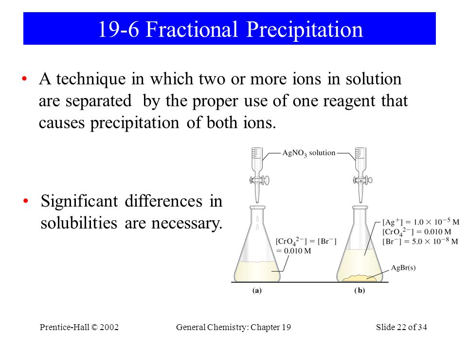 19-6 Fractional Precipitation