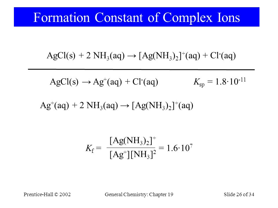 Formation Constant of Complex Ions
