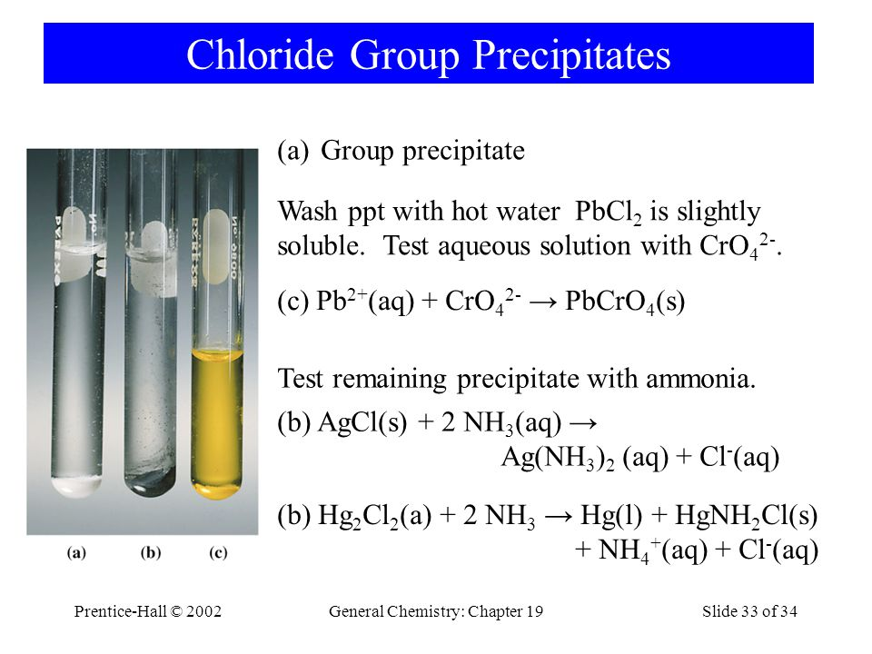 Chloride Group Precipitates