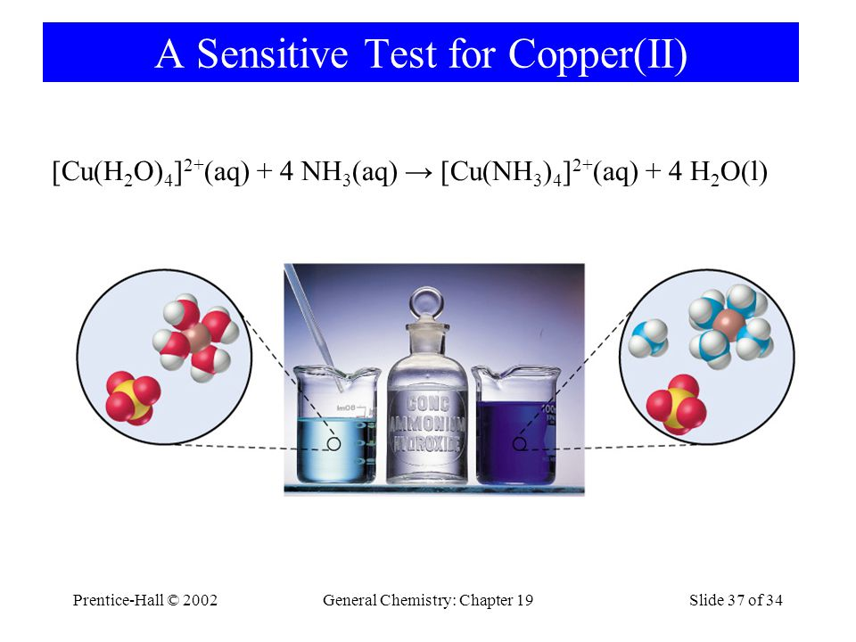 A Sensitive Test for Copper(II)