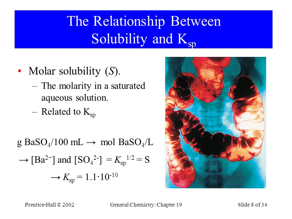 The Relationship Between Solubility and Ksp