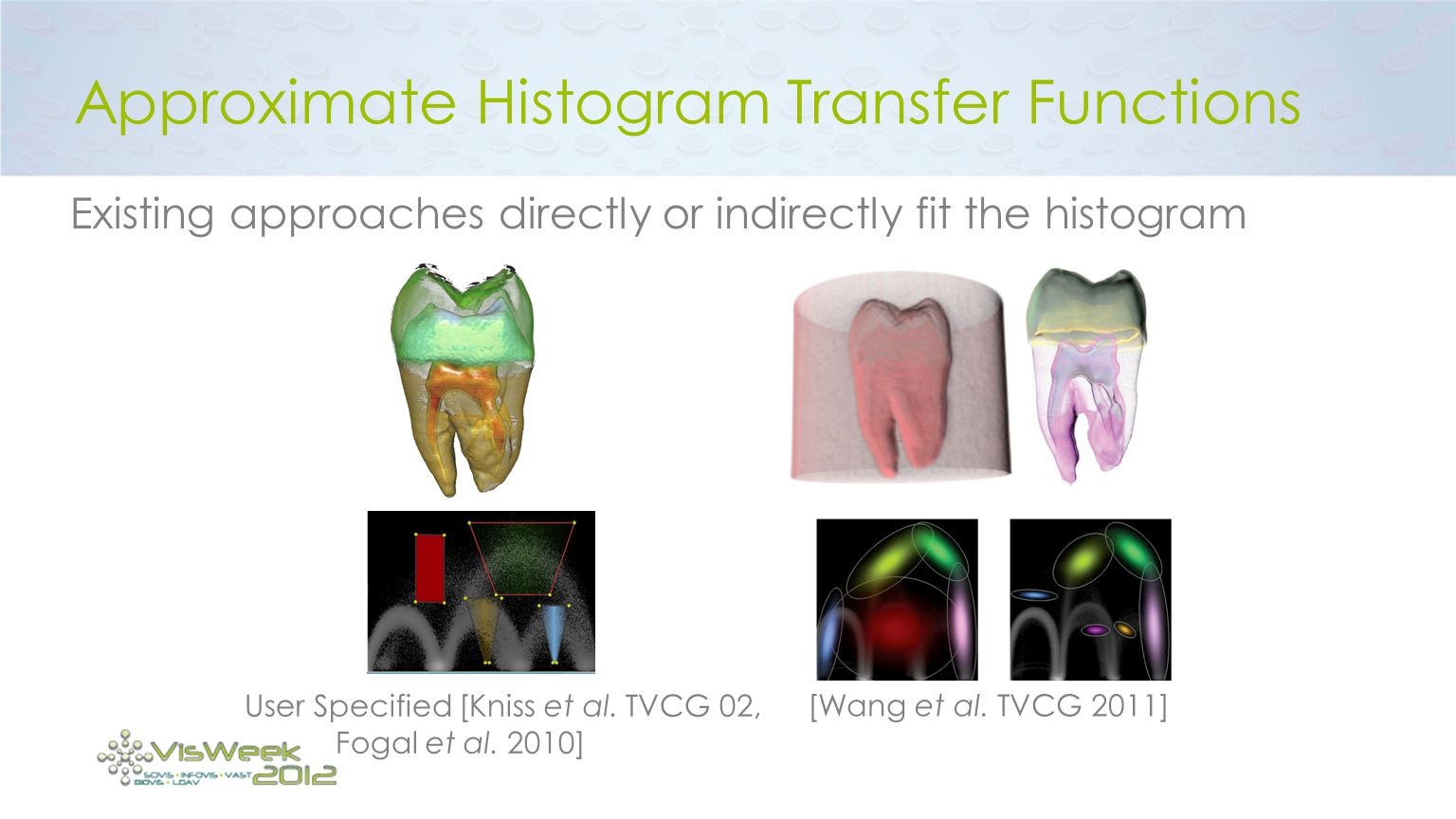 Approximate Histogram Transfer Functions