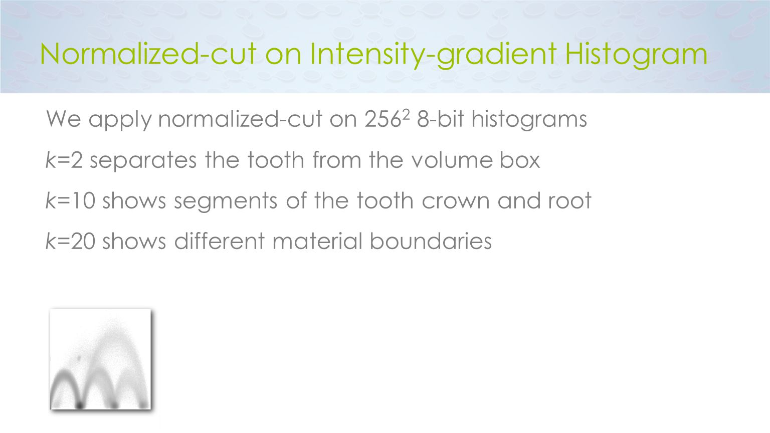 Normalized-cut on Intensity-gradient Histogram