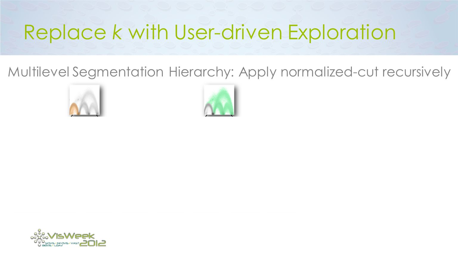 Replace k with User-driven Exploration