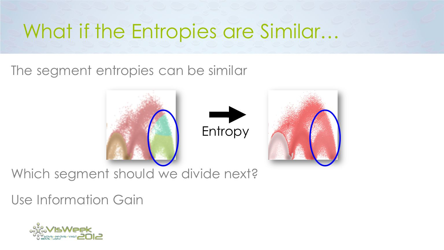 What if the Entropies are Similar…