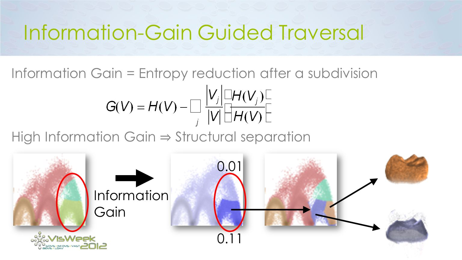 Information-Gain Guided Traversal