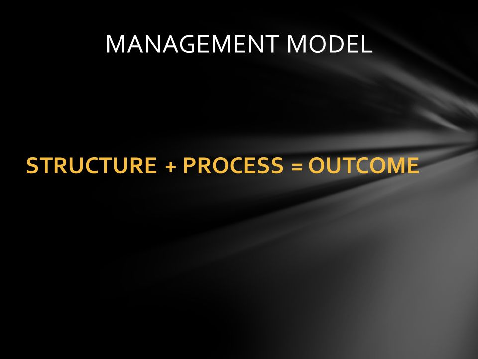 MANAGEMENT MODEL STRUCTURE + PROCESS = OUTCOME