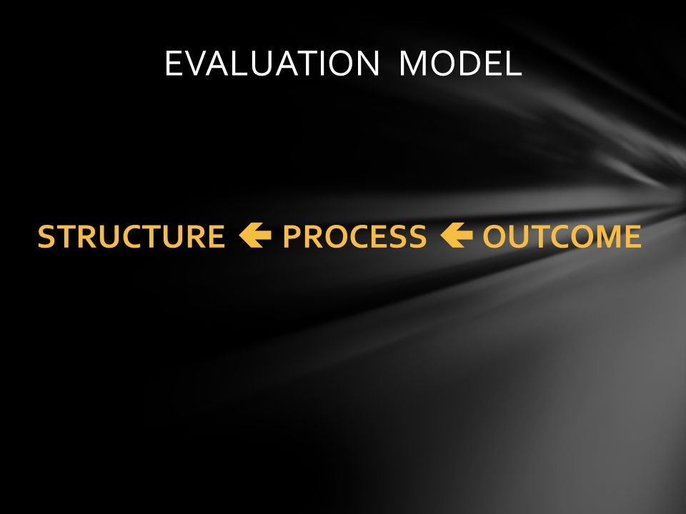 EVALUATION MODEL STRUCTURE  PROCESS  OUTCOME